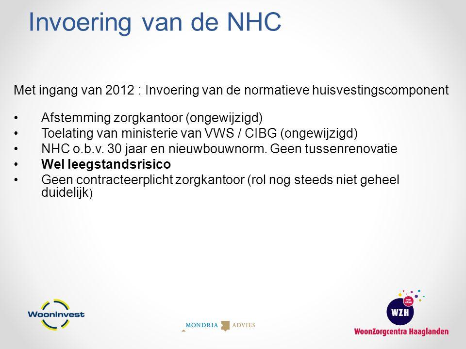 Invoering van de NHC Met ingang van 2012 : Invoering van de normatieve huisvestingscomponent Afstemming zorgkantoor (ongewijzigd) Toelating van ministerie van VWS / CIBG (ongewijzigd) NHC o.b.v.