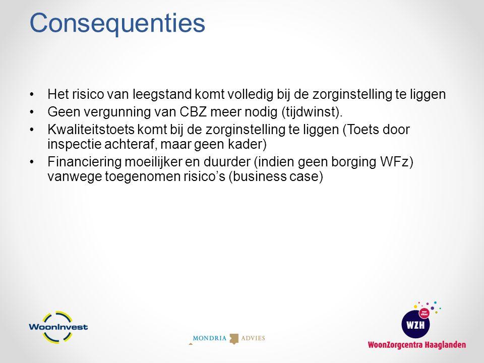 Consequenties Het risico van leegstand komt volledig bij de zorginstelling te liggen Geen vergunning van CBZ meer nodig (tijdwinst).