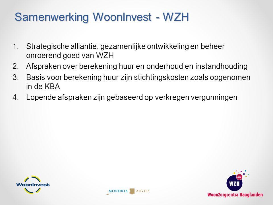 Samenwerking WoonInvest - WZH 1.Strategische alliantie: gezamenlijke ontwikkeling en beheer onroerend goed van WZH 2.Afspraken over berekening huur en onderhoud en instandhouding 3.Basis voor berekening huur zijn stichtingskosten zoals opgenomen in de KBA 4.Lopende afspraken zijn gebaseerd op verkregen vergunningen