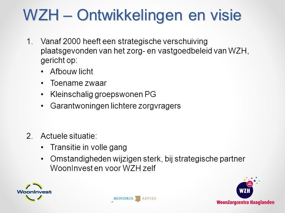 WZH – Ontwikkelingen en visie 1.Vanaf 2000 heeft een strategische verschuiving plaatsgevonden van het zorg- en vastgoedbeleid van WZH, gericht op: Afb