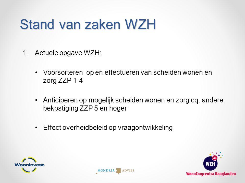 Huidige positie WZH Er is sprake van herspreiding van capaciteit vanuit Den Haag naar de omgeving.
