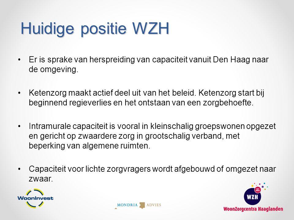 Huidige positie WZH Er is sprake van herspreiding van capaciteit vanuit Den Haag naar de omgeving. Ketenzorg maakt actief deel uit van het beleid. Ket