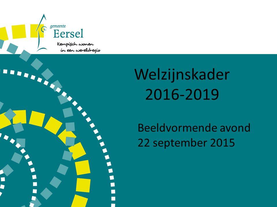 Welzijnskader 2016-2019 Beeldvormende avond 22 september 2015