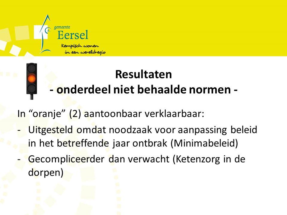 Resultaten - onderdeel niet behaalde normen - In oranje (2) aantoonbaar verklaarbaar: -Uitgesteld omdat noodzaak voor aanpassing beleid in het betreffende jaar ontbrak (Minimabeleid) -Gecompliceerder dan verwacht (Ketenzorg in de dorpen)