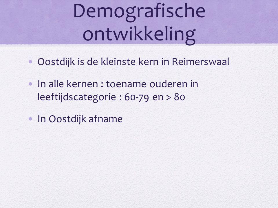 Demografische ontwikkeling Oostdijk is de kleinste kern in Reimerswaal In alle kernen : toename ouderen in leeftijdscategorie : 60-79 en > 80 In Oostdijk afname