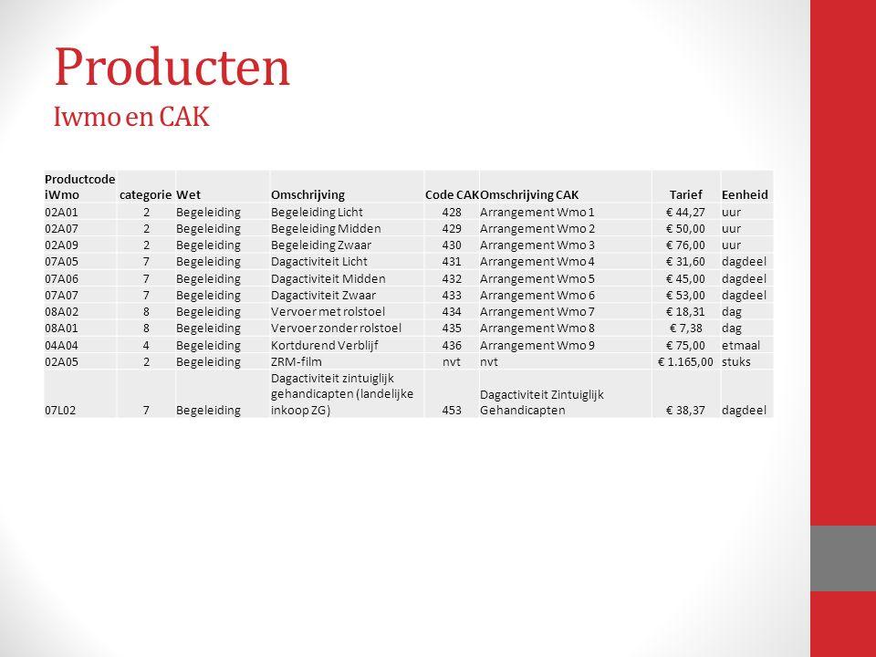 Producten Iwmo en CAK Productcode iWmocategorieWetOmschrijvingCode CAKOmschrijving CAKTariefEenheid 02A012BegeleidingBegeleiding Licht428Arrangement W
