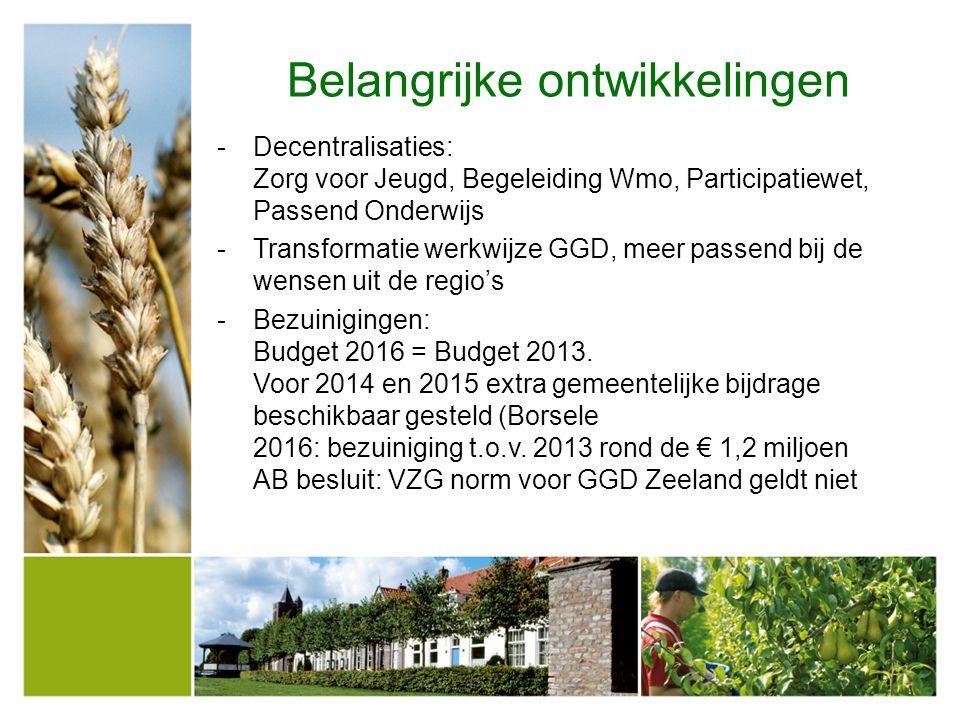Belangrijke ontwikkelingen -Decentralisaties: Zorg voor Jeugd, Begeleiding Wmo, Participatiewet, Passend Onderwijs -Transformatie werkwijze GGD, meer passend bij de wensen uit de regio's -Bezuinigingen: Budget 2016 = Budget 2013.