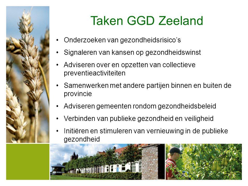 Taken GGD Zeeland Onderzoeken van gezondheidsrisico's Signaleren van kansen op gezondheidswinst Adviseren over en opzetten van collectieve preventieac