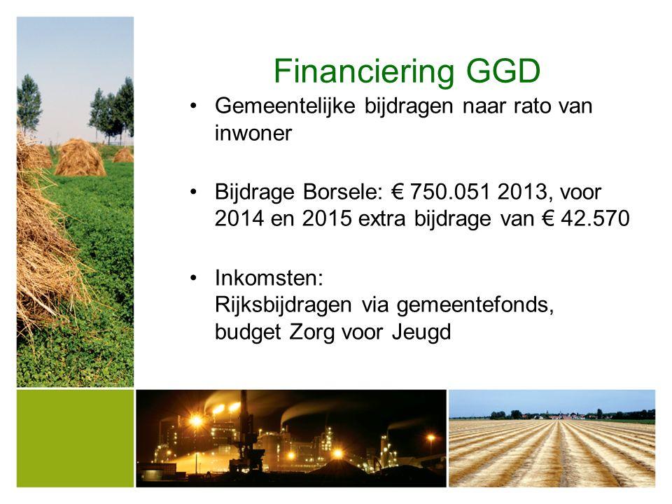Financiering GGD Gemeentelijke bijdragen naar rato van inwoner Bijdrage Borsele: € 750.051 2013, voor 2014 en 2015 extra bijdrage van € 42.570 Inkomsten: Rijksbijdragen via gemeentefonds, budget Zorg voor Jeugd