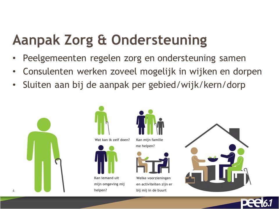 Afspraken met Elkerliek (3) Benoemen van de afspraak – Concreet: Elkerliek beoordeelt de inzet van huishoudelijke ondersteuning 15