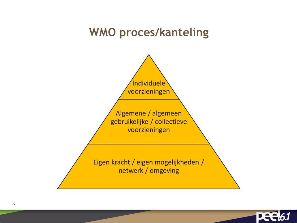 WMO proces/kanteling 6