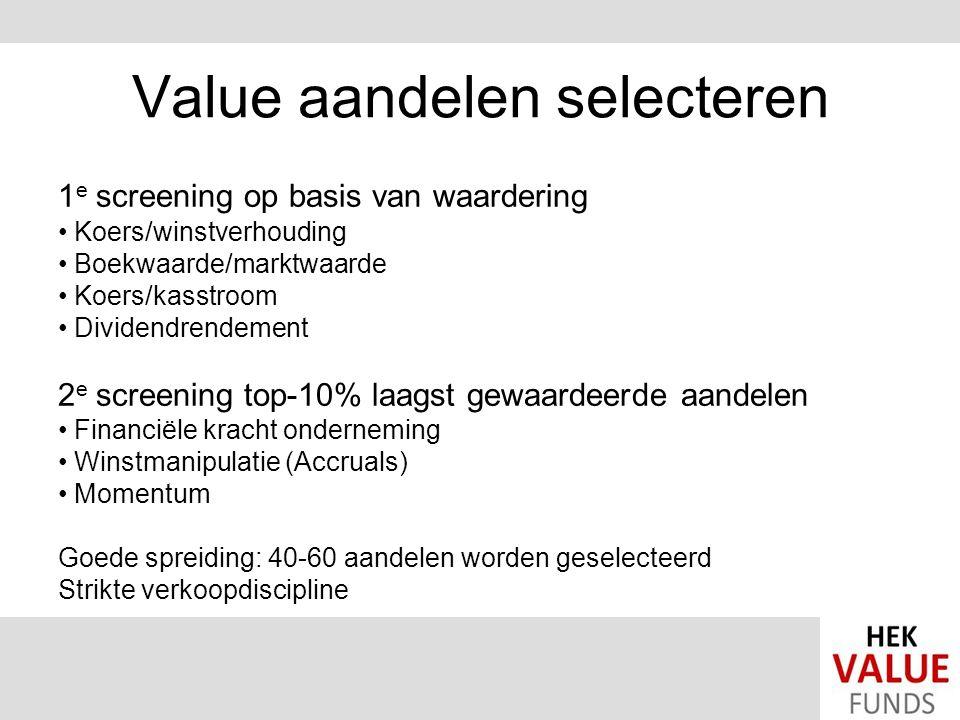 Value aandelen selecteren 1 e screening op basis van waardering Koers/winstverhouding Boekwaarde/marktwaarde Koers/kasstroom Dividendrendement 2 e screening top-10% laagst gewaardeerde aandelen Financiële kracht onderneming Winstmanipulatie (Accruals) Momentum Goede spreiding: 40-60 aandelen worden geselecteerd Strikte verkoopdiscipline