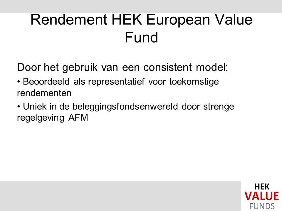 Rendement HEK European Value Fund Door het gebruik van een consistent model: Beoordeeld als representatief voor toekomstige rendementen Uniek in de beleggingsfondsenwereld door strenge regelgeving AFM
