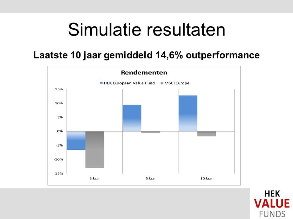 Simulatie resultaten Laatste 10 jaar gemiddeld 14,6% outperformance