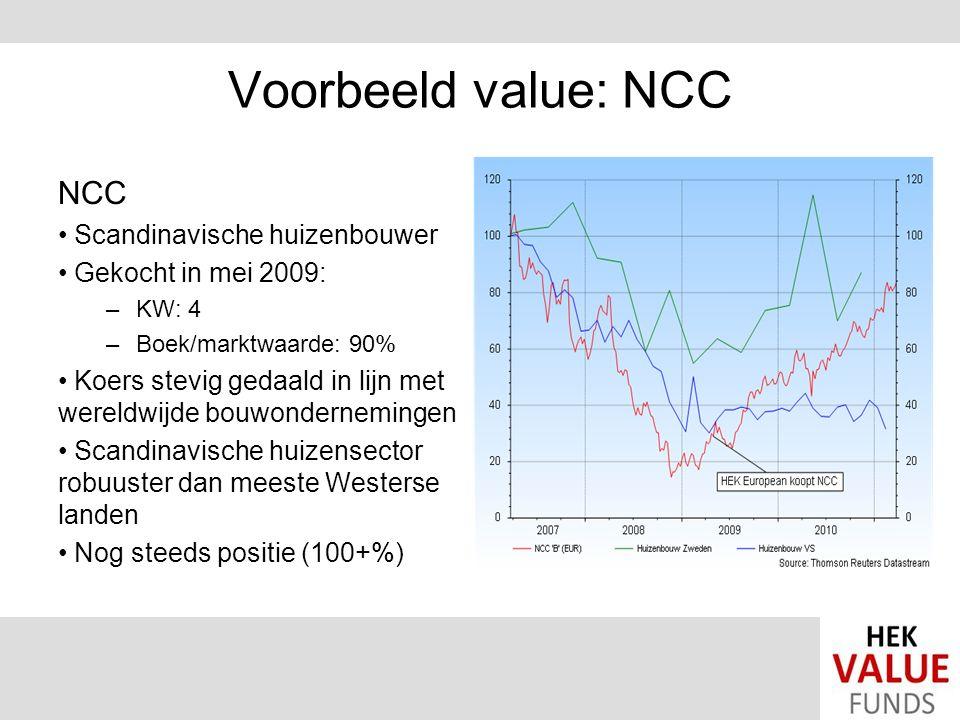 Voorbeeld value: NCC NCC Scandinavische huizenbouwer Gekocht in mei 2009: –KW: 4 –Boek/marktwaarde: 90% Koers stevig gedaald in lijn met wereldwijde bouwondernemingen Scandinavische huizensector robuuster dan meeste Westerse landen Nog steeds positie (100+%)