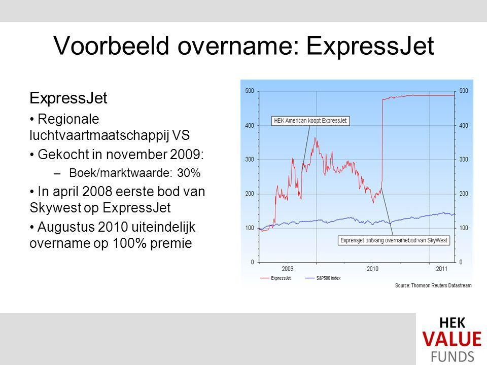 Voorbeeld overname: ExpressJet ExpressJet Regionale luchtvaartmaatschappij VS Gekocht in november 2009: –Boek/marktwaarde: 30% In april 2008 eerste bod van Skywest op ExpressJet Augustus 2010 uiteindelijk overname op 100% premie