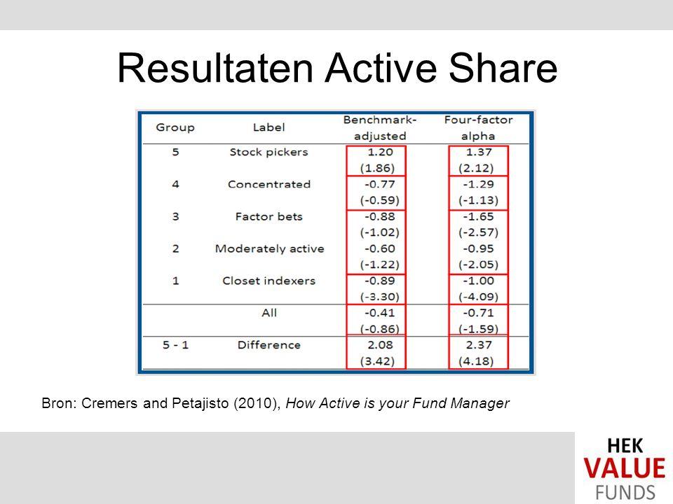 Ontwikkelingen beleggingsfondsen Aantal beleggingsfondsen met een hoge Active Share neemt steeds verder af: Risico-aversie als gevolg van de kredietcrisis Opkomst van ETF producten HEK European Value Fund: Active Share 98,6 procent t.o.v.