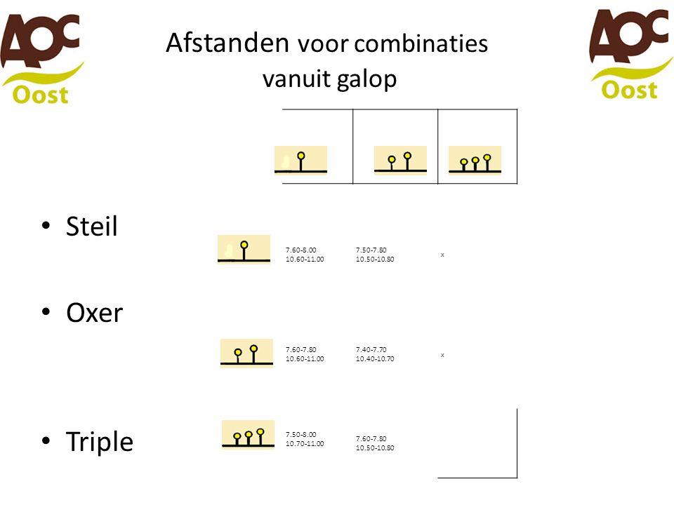 Afstanden voor combinaties vanuit galop Steil Oxer Triple 7.60-8.00 10.60-11.00 7.50-7.80 10.50-10.80 x 7.60-7.80 10.60-11.00 7.40-7.70 10.40-10.70 x