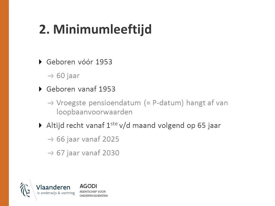 2. Minimumleeftijd Geboren vóór 1953 60 jaar Geboren vanaf 1953 Vroegste pensioendatum (= P-datum) hangt af van loopbaanvoorwaarden Altijd recht vanaf