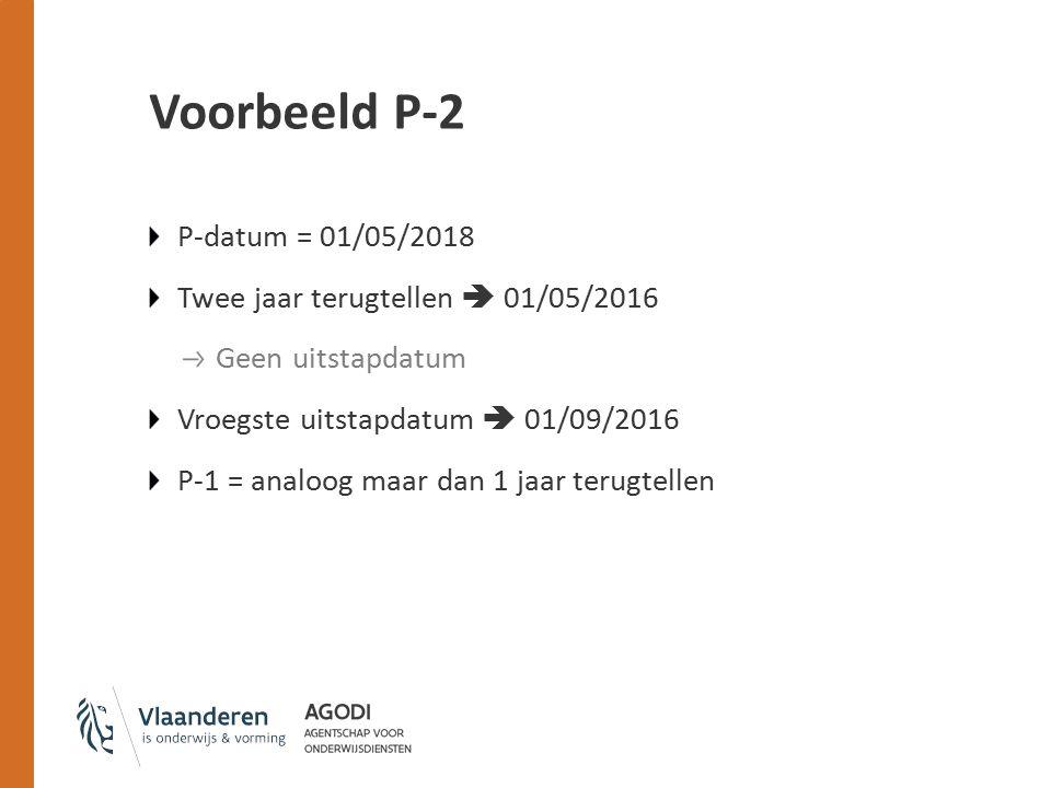 Voorbeeld P-2 P-datum = 01/05/2018 Twee jaar terugtellen  01/05/2016 Geen uitstapdatum Vroegste uitstapdatum  01/09/2016 P-1 = analoog maar dan 1 jaar terugtellen