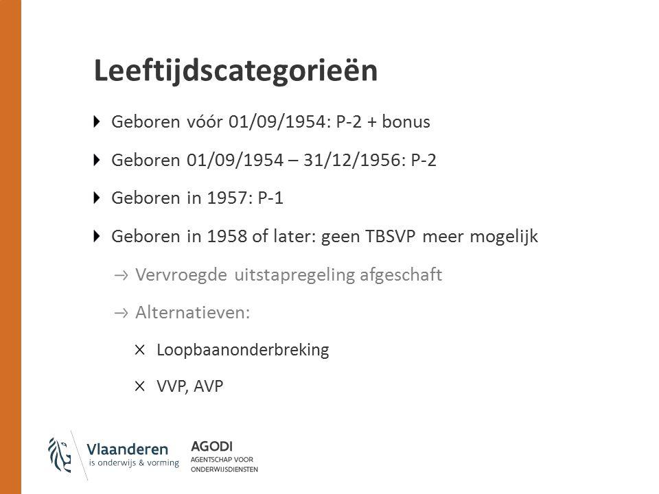 Leeftijdscategorieën Geboren vóór 01/09/1954: P-2 + bonus Geboren 01/09/1954 – 31/12/1956: P-2 Geboren in 1957: P-1 Geboren in 1958 of later: geen TBSVP meer mogelijk Vervroegde uitstapregeling afgeschaft Alternatieven: Loopbaanonderbreking VVP, AVP