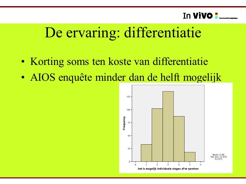 De ervaring: differentiatie Korting soms ten koste van differentiatie AIOS enquête minder dan de helft mogelijk