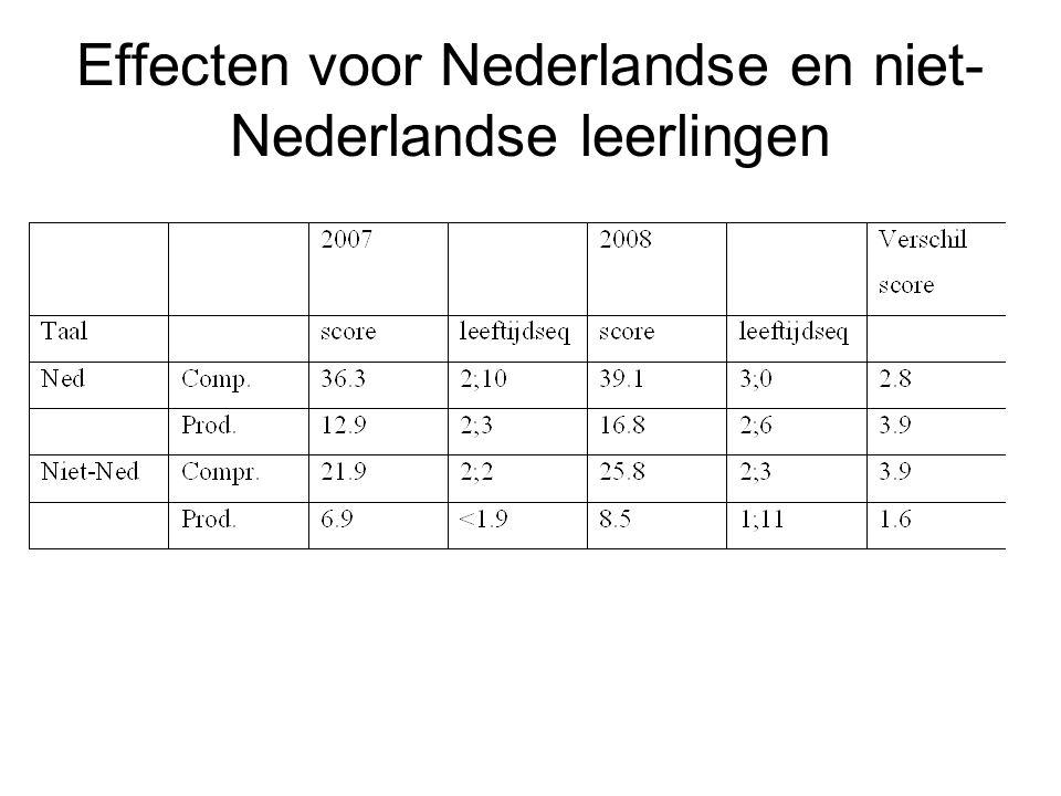 Effecten voor Nederlandse en niet- Nederlandse leerlingen