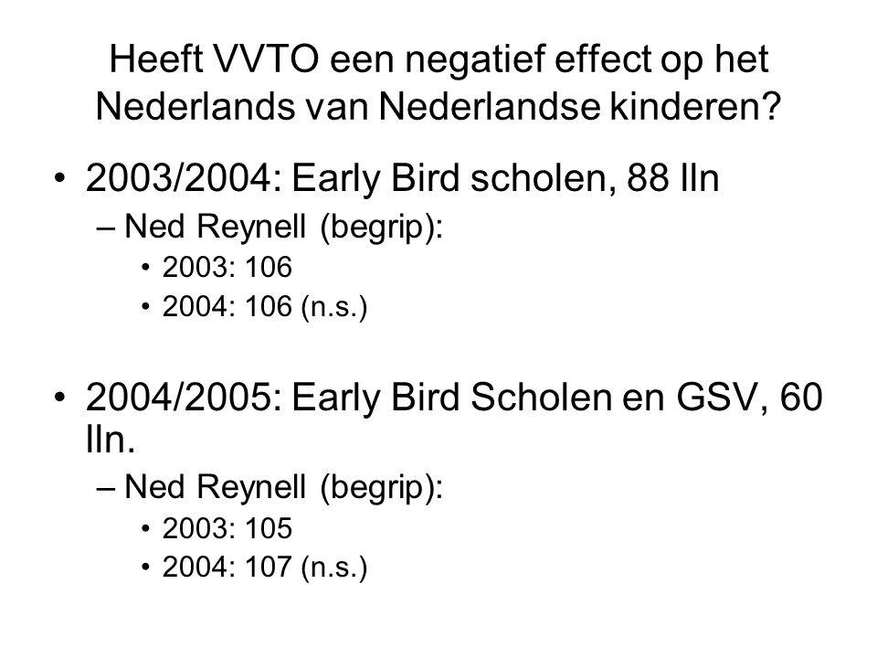 Heeft VVTO een negatief effect op het Nederlands van Nederlandse kinderen.
