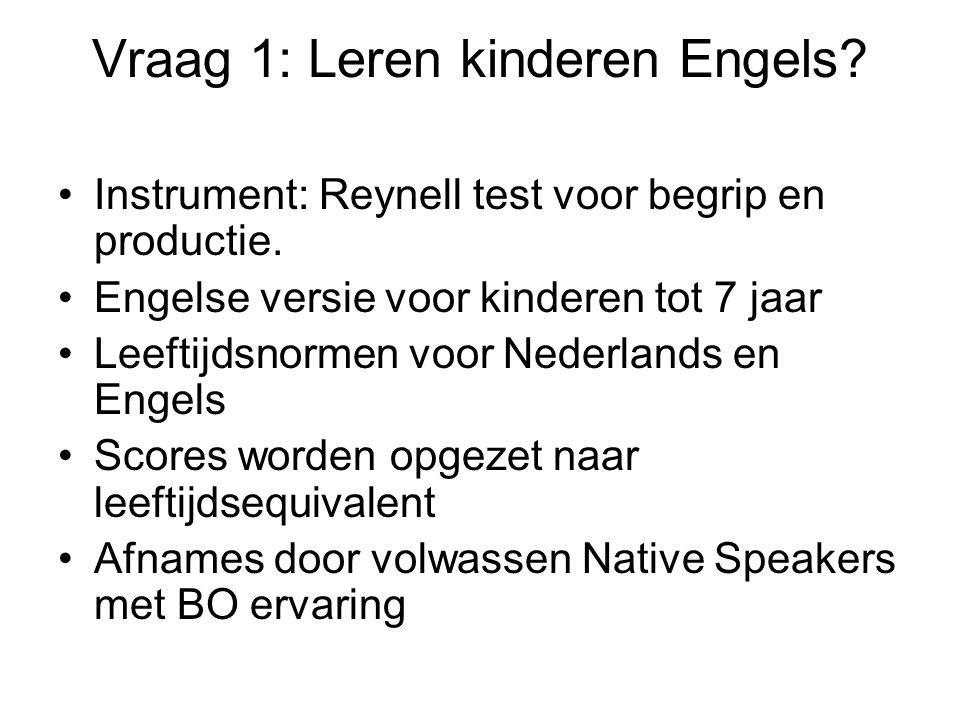 Vraag 1: Leren kinderen Engels. Instrument: Reynell test voor begrip en productie.
