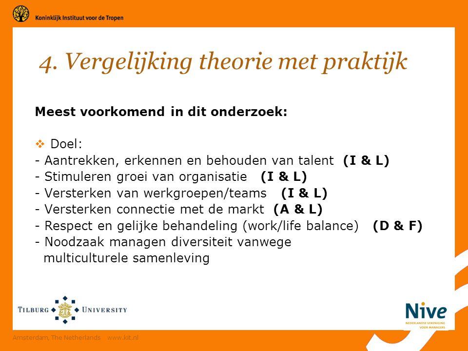 4. Vergelijking theorie met praktijk Amsterdam, The Netherlands www.kit.nl Meest voorkomend in dit onderzoek:  Doel: - Aantrekken, erkennen en behoud