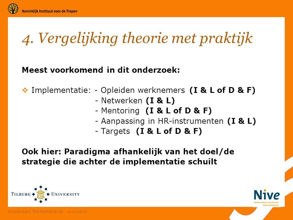 4. Vergelijking theorie met praktijk Meest voorkomend in dit onderzoek:  Implementatie: - Opleiden werknemers (I & L of D & F) - Netwerken (I & L) -