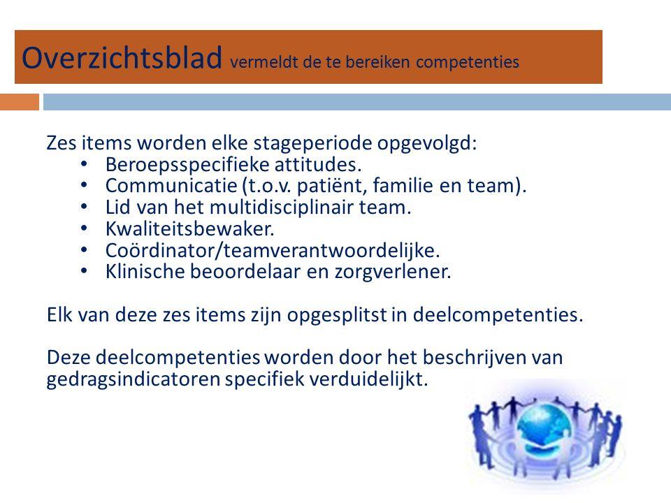 Overzichtsblad vermeldt de te bereiken competenties Zes items worden elke stageperiode opgevolgd: Beroepsspecifieke attitudes.