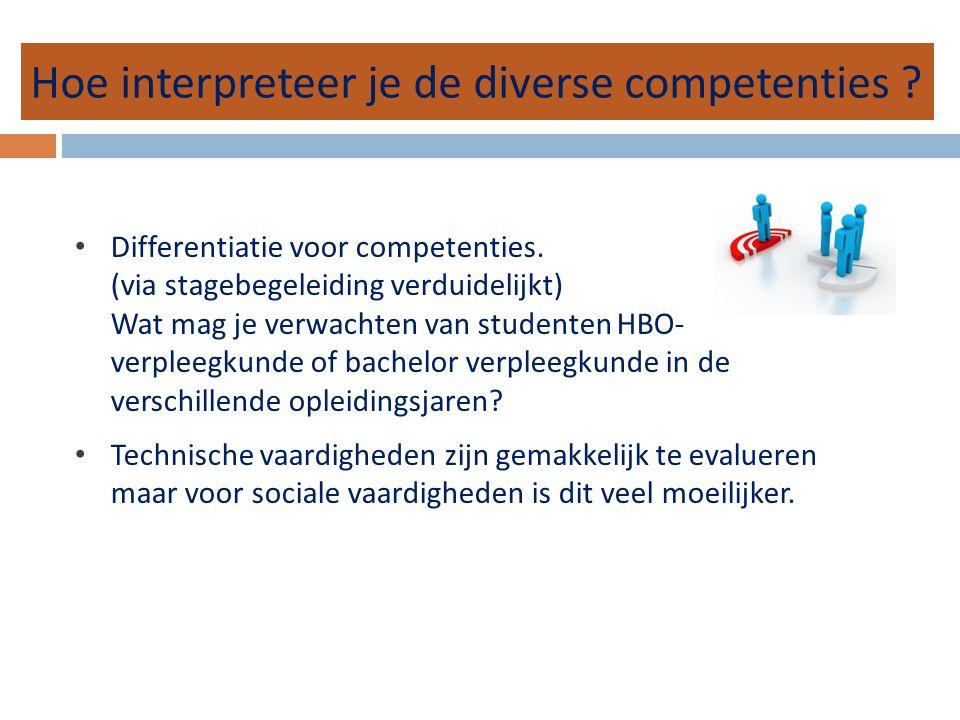 Hoe interpreteer je de diverse competenties ? Differentiatie voor competenties. (via stagebegeleiding verduidelijkt) Wat mag je verwachten van student