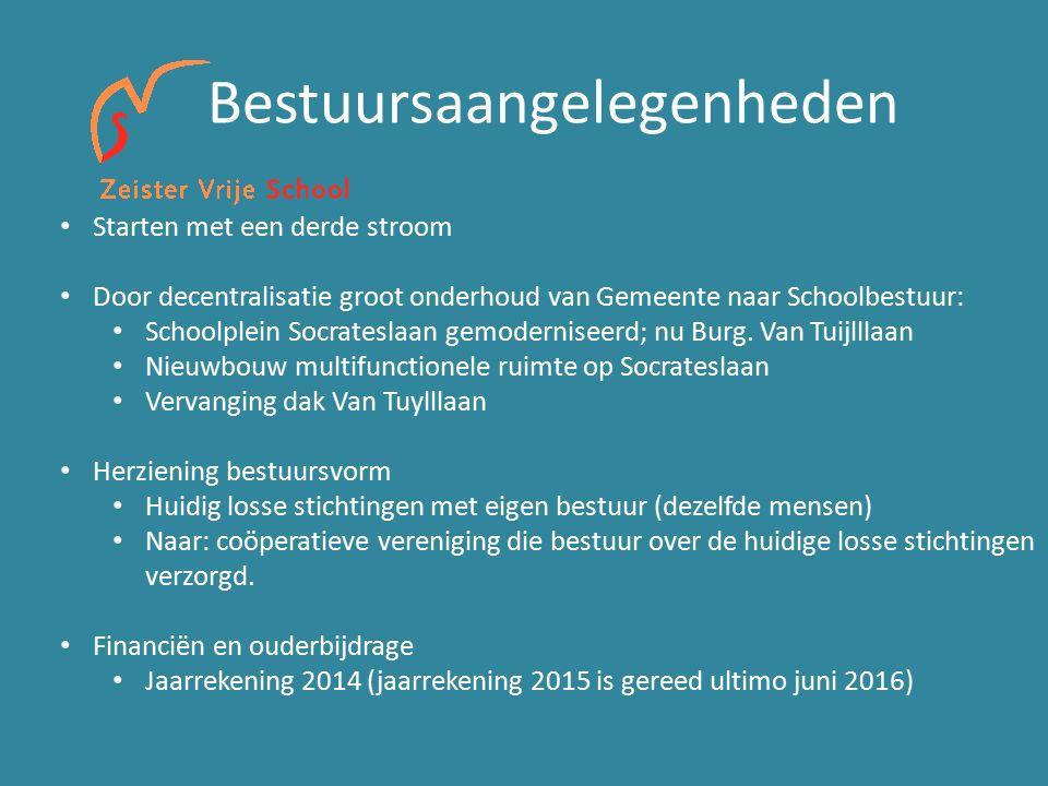 Starten met een derde stroom Door decentralisatie groot onderhoud van Gemeente naar Schoolbestuur: Schoolplein Socrateslaan gemoderniseerd; nu Burg.