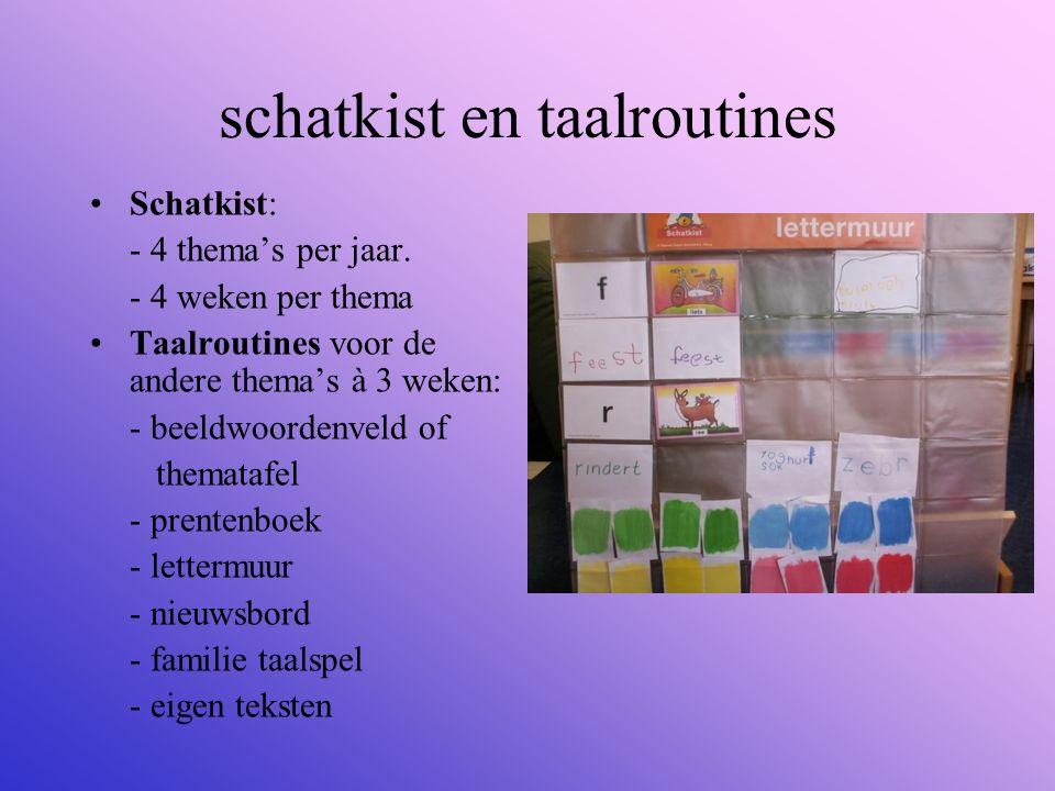 schatkist en taalroutines Schatkist: - 4 thema's per jaar. - 4 weken per thema Taalroutines voor de andere thema's à 3 weken: - beeldwoordenveld of th