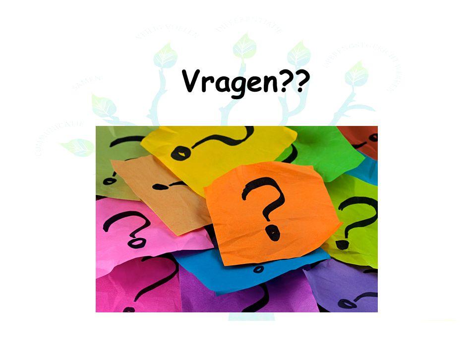 Basisschool St.Joris Heumen Opbrengst gericht werken Wat leren we allemaal.