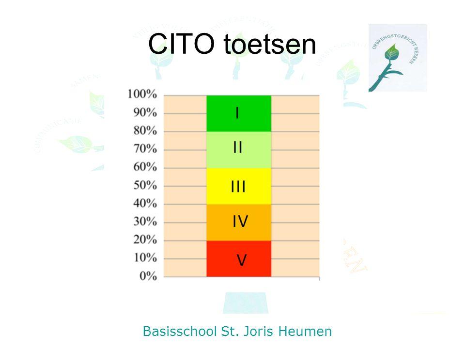 CITO toetsen Basisschool St. Joris Heumen
