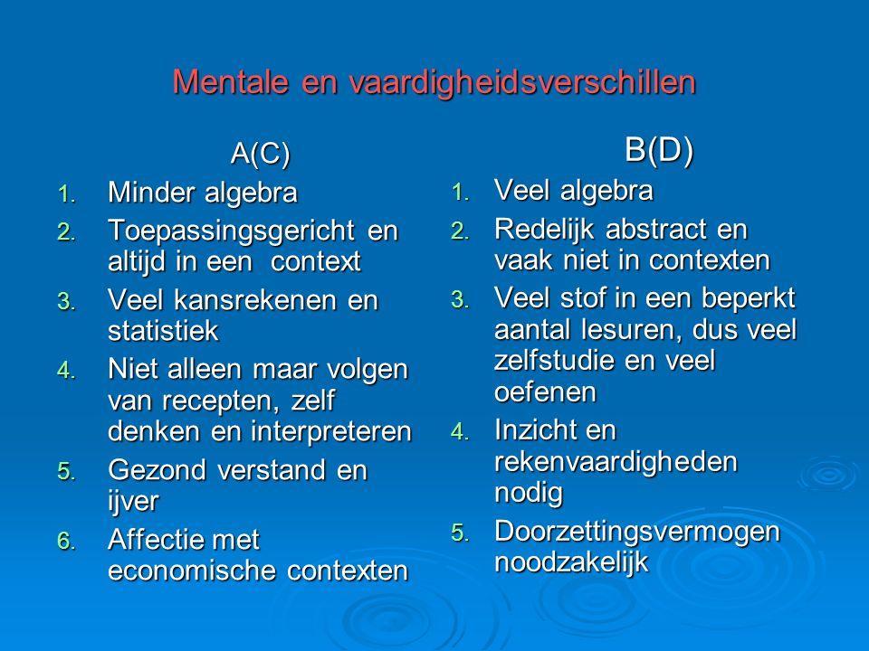 Mentale en vaardigheidsverschillen A(C) 1. Minder algebra 2. Toepassingsgericht en altijd in een context 3. Veel kansrekenen en statistiek 4. Niet all