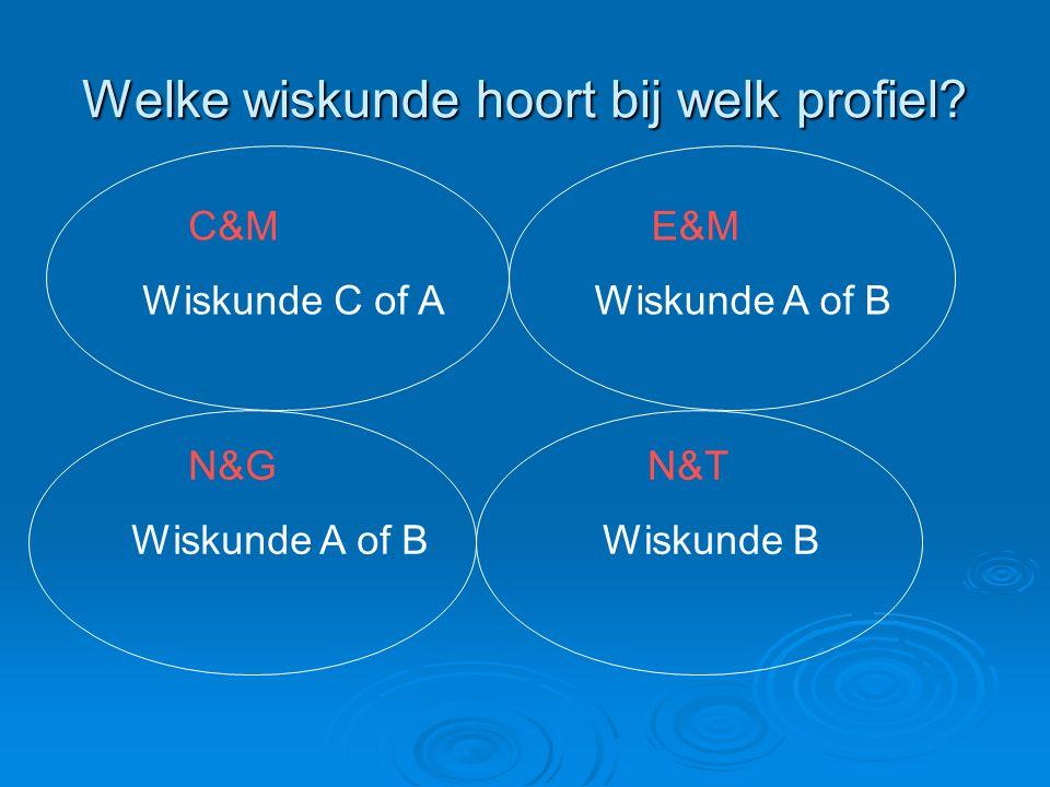 Welke wiskunde hoort bij welk profiel? C&M Wiskunde C of A E&M Wiskunde A of B N&G Wiskunde A of B N&T Wiskunde B