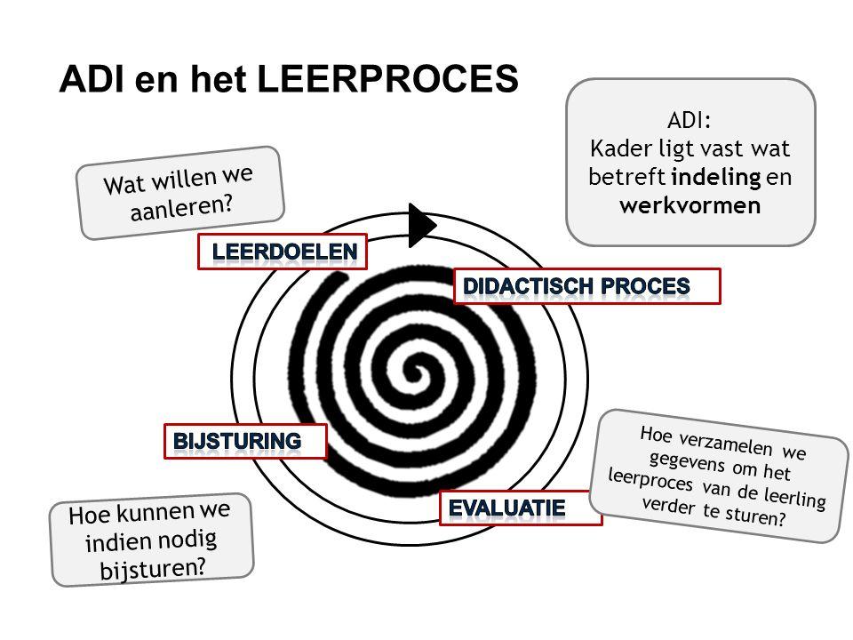 ADI en het LEERPROCES Wat willen we aanleren.Hoe willen we dit aanbrengen.