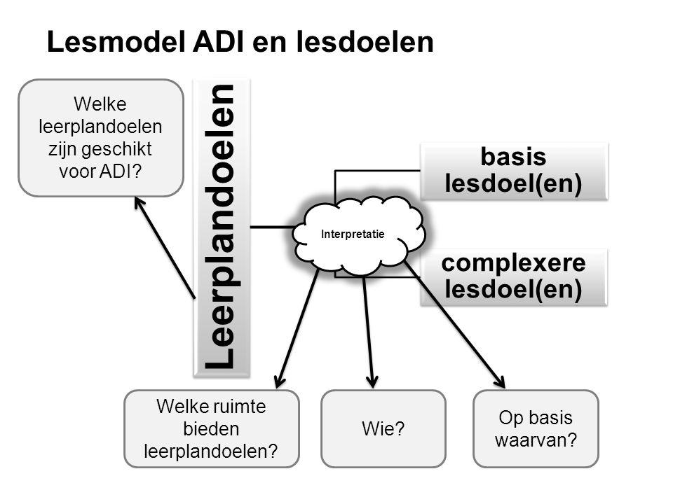 Lesmodel ADI en lesdoelen Leerplandoelen basis lesdoel(en) complexere lesdoel(en) Welke ruimte bieden leerplandoelen.