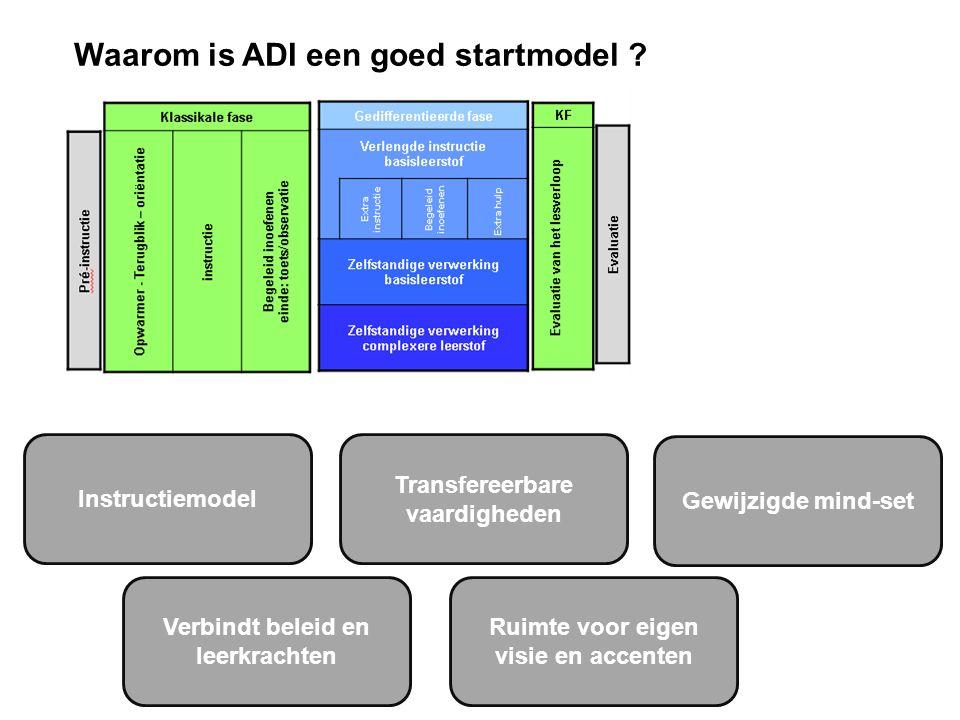 Waarom is ADI een goed startmodel .