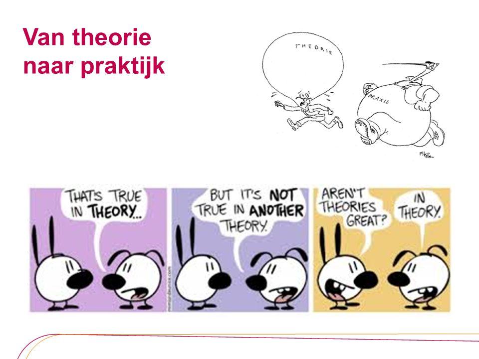 Van theorie naar praktijk