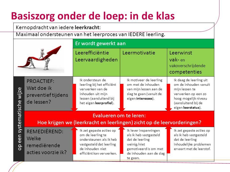 Lesmodel ADI en lesdoelen Voorbeeld Nederlands A-stroom ET 11: De leerlingen kunnen bij de planning, uitvoering en beoordeling van hun leestaken een aantal strategische vaardigheden toepassen.