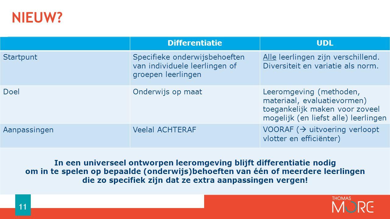 DifferentiatieUDL StartpuntSpecifieke onderwijsbehoeften van individuele leerlingen of groepen leerlingen Alle leerlingen zijn verschillend. Diversite