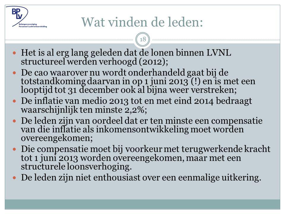 Wat vinden de leden: Het is al erg lang geleden dat de lonen binnen LVNL structureel werden verhoogd (2012); De cao waarover nu wordt onderhandeld gaat bij de totstandkoming daarvan in op 1 juni 2013 (!) en is met een looptijd tot 31 december ook al bijna weer verstreken; De inflatie van medio 2013 tot en met eind 2014 bedraagt waarschijnlijk ten minste 2,2%; De leden zijn van oordeel dat er ten minste een compensatie van die inflatie als inkomensontwikkeling moet worden overeengekomen; Die compensatie moet bij voorkeur met terugwerkende kracht tot 1 juni 2013 worden overeengekomen, maar met een structurele loonsverhoging.