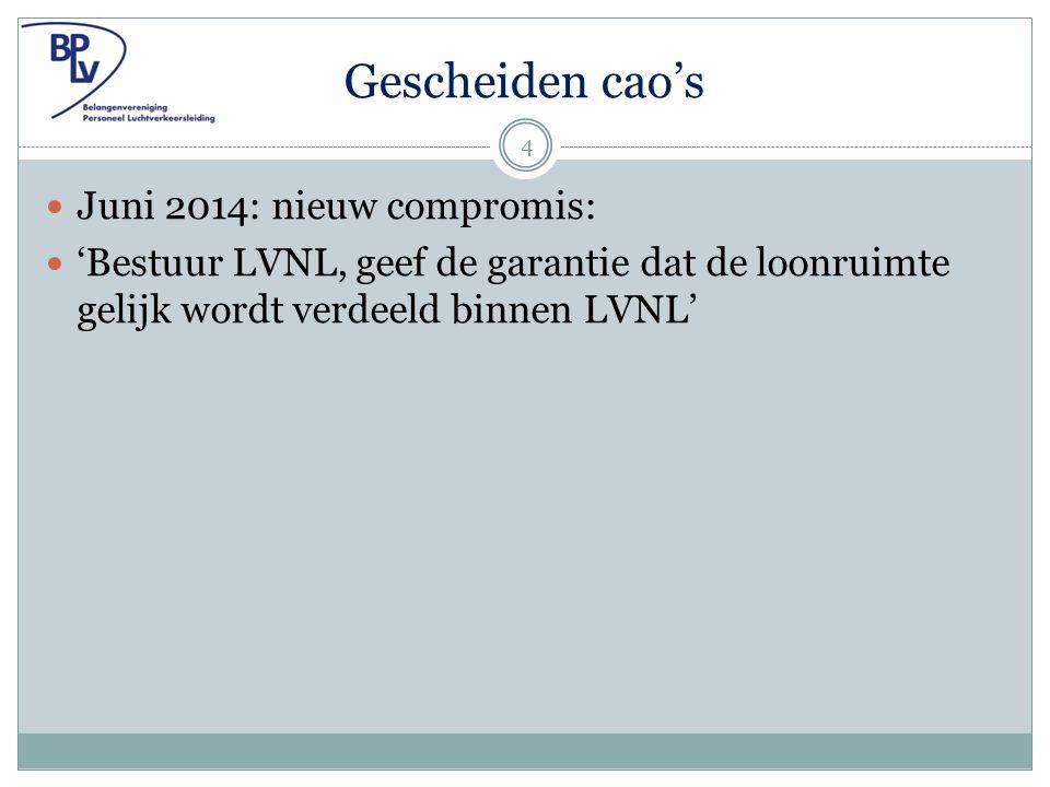 Gescheiden cao's Juni 2014: nieuw compromis: 'Bestuur LVNL, geef de garantie dat de loonruimte gelijk wordt verdeeld binnen LVNL' 4