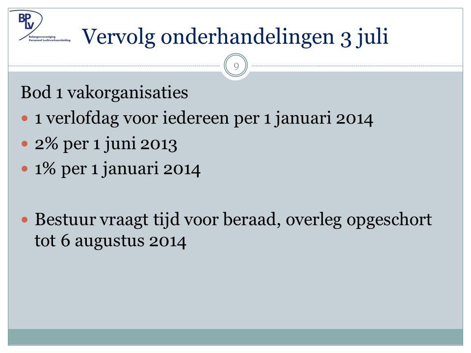 Vervolg onderhandelingen 3 juli Bod 1 vakorganisaties 1 verlofdag voor iedereen per 1 januari 2014 2% per 1 juni 2013 1% per 1 januari 2014 Bestuur vraagt tijd voor beraad, overleg opgeschort tot 6 augustus 2014 9