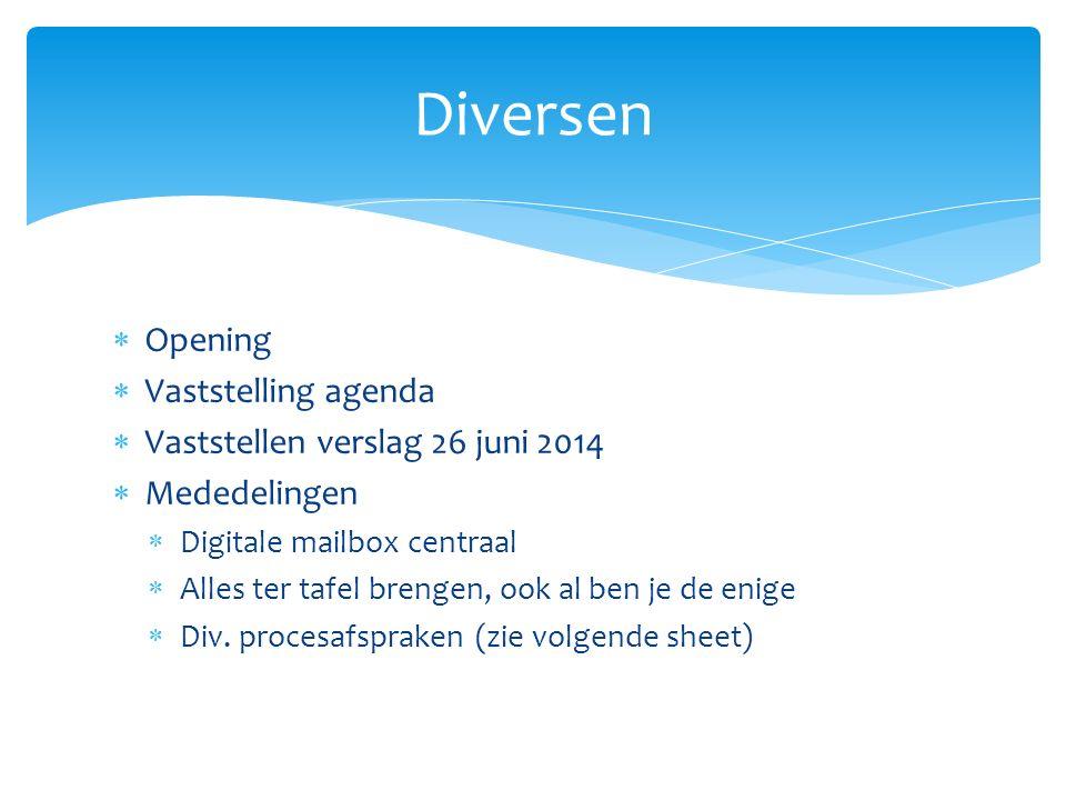  Opening  Vaststelling agenda  Vaststellen verslag 26 juni 2014  Mededelingen  Digitale mailbox centraal  Alles ter tafel brengen, ook al ben je de enige  Div.