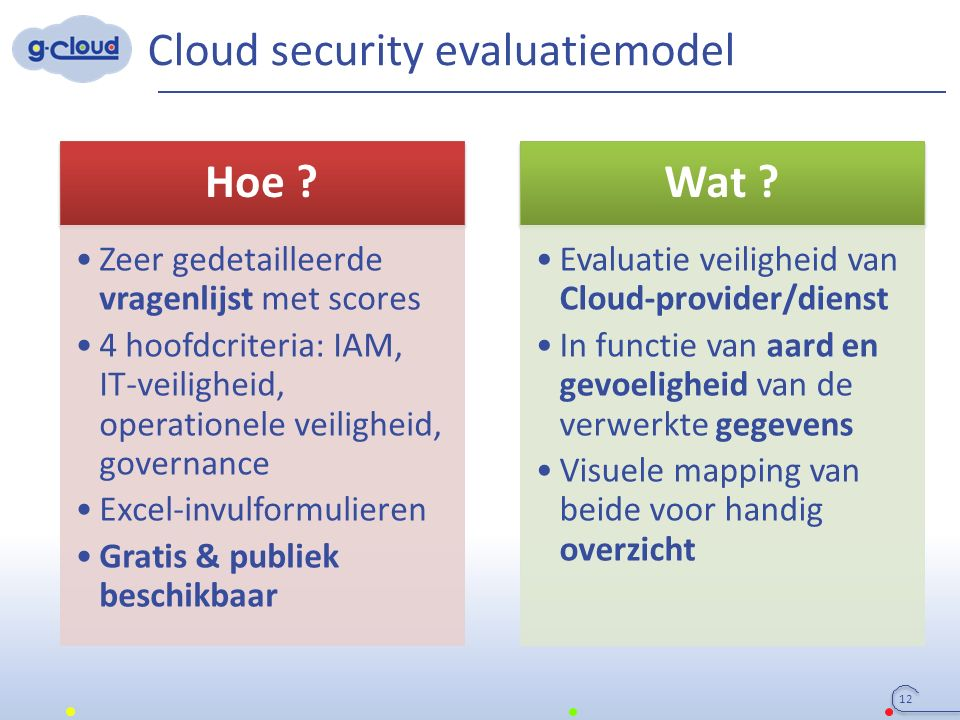 Cloud security evaluatiemodel Hoe .